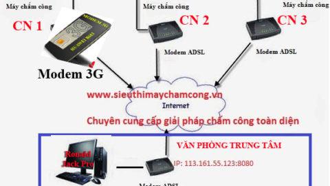 Hướng dẫn khai báo kết nối máy chấm công online